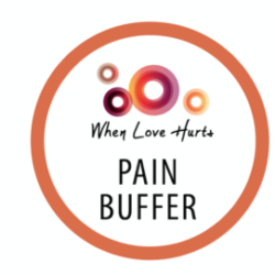 Painbuffer